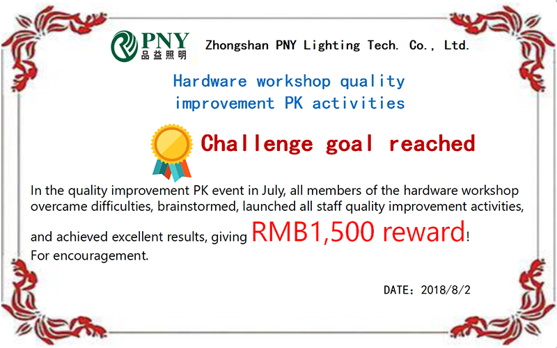 PNY-Pk Event Summary Meeting Led Lights For Sale | July, 2018