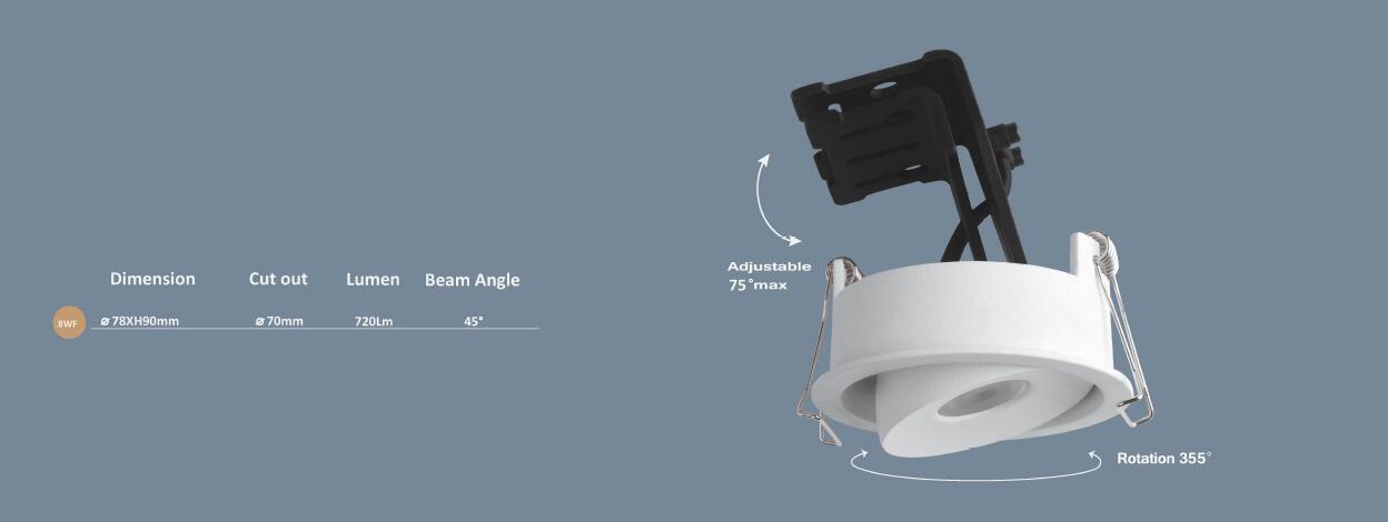 PNY led spot light energy saving for meeting room-1